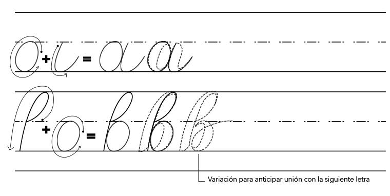 Guía de práctica de lettering para imprimir